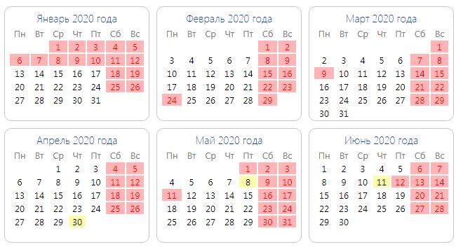 кредиты в марте 2020